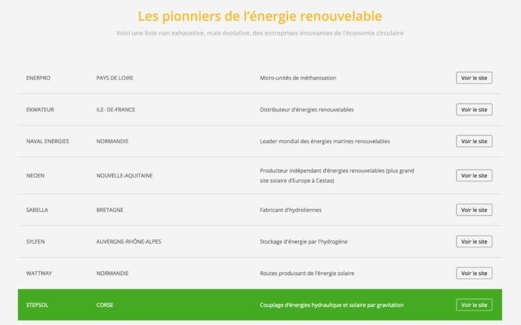 STEPSol fait partie des pionniers de l'énergie renouvelable en France !